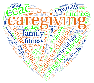 Caregiving word cloud